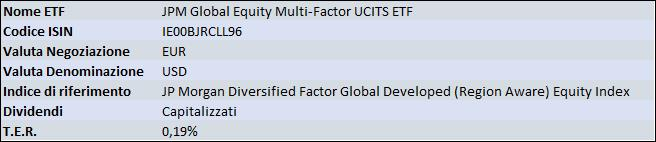JPM Global Equity Multi-Factor UCITS ETF