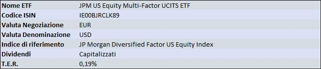 JPM US Equity Multi-Factor UCITS ETF